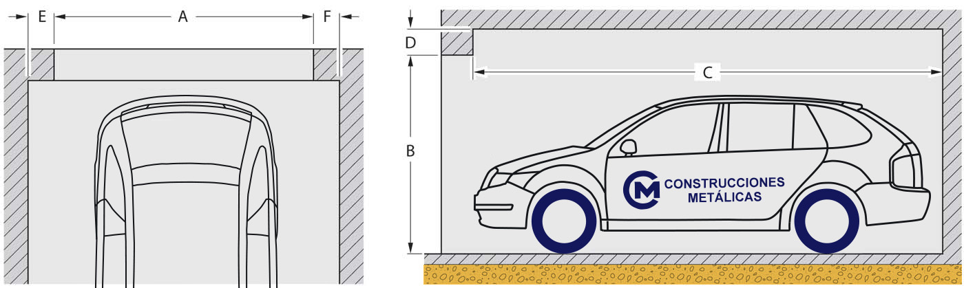 Referencias para medidas de puerta de garaje - Construcciones Metálicas